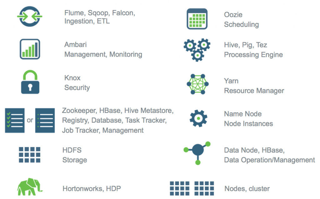 hadoop related open source icons - Visio Opensource