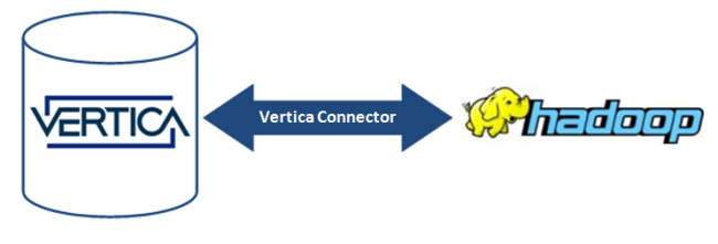 vertica-connector-for-hadoop1
