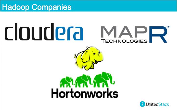 hadoop-companies