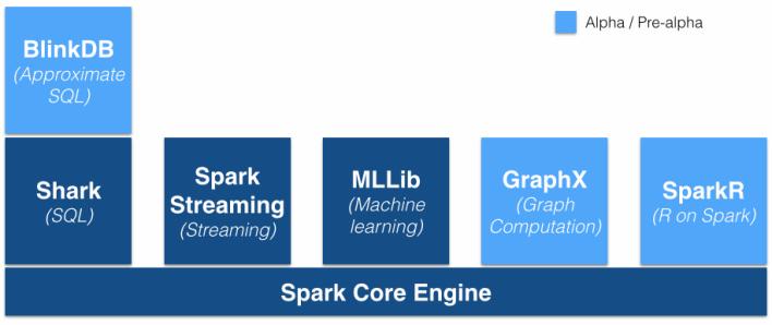spark-stack-new