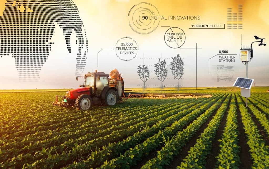 big data in farming