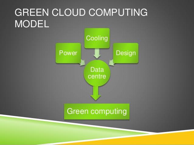 green cloud computing model