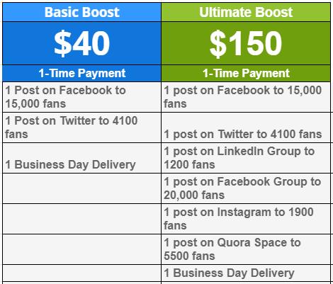 social media boost price